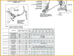fuse box diagram 2003 ford windstar sport enthusiasts wiring medium size of fuse box diagram 2003 ford windstar sport trailer wiring residential electrical diagrams 5