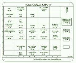 for a 2003 olds alero fuse diagram for automotive wiring diagrams 2003 oldsmobile intrigue dash fuse box map