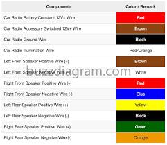 2014 kia forte sedan radio wiring diagram wiring diagram 2014 optima car wiring diagrams wiring library2005 kia optima fuse box schematics wiring data