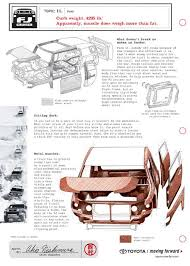 toyota fj cruiser technical illustrations fj cruiser body