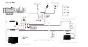 entertainment wiring mislabeled? forest river forums 5.1 surround sound wiring diagram at Entertainment Center Wiring