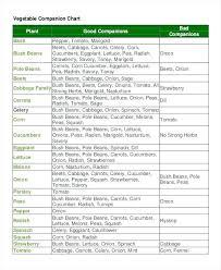 Vegetable Garden Planting Schedule Cuddlebabes Info