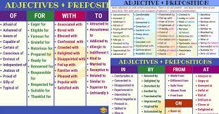 100 Useful Adjective Preposition Collocations 7 E S L