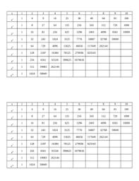 Exponential Power Chart By Regina Guerra Teachers Pay Teachers