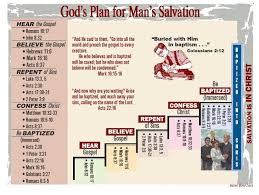 Gods Plan For Mans Salvation Piedmont Church Of Christ