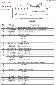 ford explorer radio wiring harness diagram 92 ford explorer radio Ford Radio Wiring Harness Diagram ford explorer radio wiring harness diagram got a little ahead of myself with 02 eddie bauer edition stereo ford truck radio wiring harness diagram