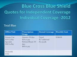 PPT Blue Cross Blue Shield Quotes For Independent Coverage Classy Blue Cross Blue Shield Quote