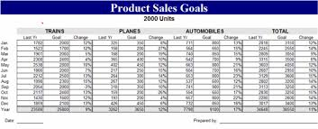Excel 2007 Templates Free Download Download Product Sales Goals