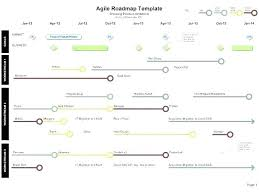 Project Milestone Template Excel Acquisition Timeline