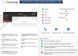 How To Make A Quick Reference Guide Univoip App For Android Tablet Quick Reference Guide