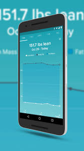 Fitbit Lean Vs Fat Chart Fitbit Adds Improved Weight Charts And Body Fat Graphs