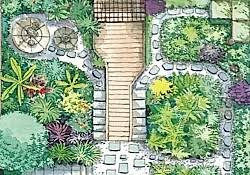 Small Picture 15 best Small Garden Plot Designs Traditional Chinese House