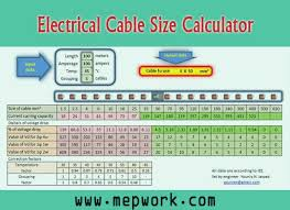 Ac Voltage Drop Chart Download Free Electrical Cable Size Calculator Excel This