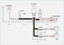 1996 freightliner fl70 fuse box diagram wiring diagram for you • itasca wiring diagrams in diagram wiring and engine 1998 freightliner fl70 fuse box diagram freightliner fuse box location