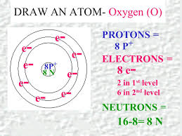 Today in Physical Science  - ppt video online download