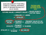 Buying an Annuity Calculator
