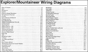 2004 ford explorer mercury mountaineer wiring diagram manual original 2004 ford explorer wiring diagram stereo 2004 ford explorer mercury mountaineer wiring diagram manual original table of contents