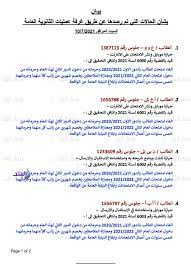امتحان عربي الثانوية العامة .. قرار جديد من وزير التعليم