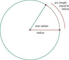 Radian Angle Chart Radian Measure Ck 12 Foundation