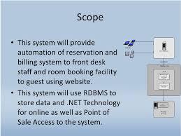 Online resort reservation system thesis