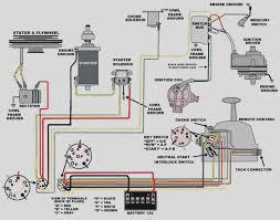 international wire diagram house wiring diagram symbols \u2022 International Wiring Harness 2006 4200 1066 international wiring diagram trusted wiring diagram u2022 rh govjobs co american international wire harness diagram home electrical wiring diagrams