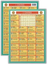 I Ching Chart I Ching Mini Chart