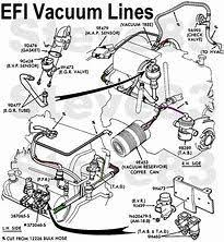 Ford F 150 Wheelbase Chart Image Result For Ford F 150 5 4l Engine Diagram 1995 Ford