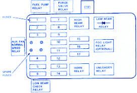bmw i distribution fuse box block circuit breaker diagram bmw 733i 1984 distribution fuse box block circuit breaker diagram