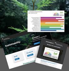 Web Design Cheltenham Portfolio Engaging Content