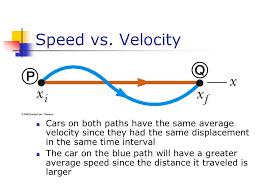 Speed Vs Velocity Speed Vs Velocity Magdalene Project Org