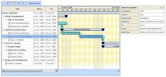 Rogue Wave Jviews Gantt Sample Gantt Chart Editing Jsf And