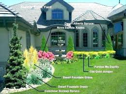 Front Yard Garden Designs Adorable Front Yard Garden Ideas Metalrus