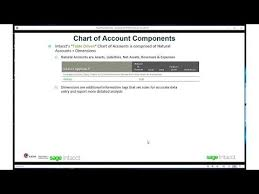 Nonprofit Chart Of Accounts A Modern General Ledger For Nonprofits Not Your Mothers