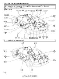 Toyota Avensis 2003-2007 Electrical Wiring Routing