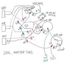 hhh strat wiring page 2 fender stratocaster guitar forum here is the 2 vol 1 tone the neck hb coil splitting switch as you see it is only two more wire than the original diagram it is piece of cake