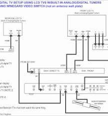 auto reset circuit breaker wiring diagram 1995 isuzu rodeo old diagram online circuit wiring diagram u2022 rh heartlandwildlife co volvo xc90 wiring