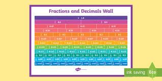 Decimal Equivalent Chart Wall Poster Bedowntowndaytona Com