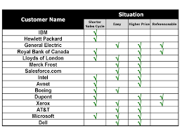 Sales Call List Shift Turn Prospects Into Customers By Harnessing Trigger
