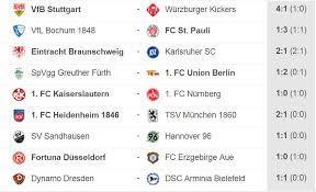 Auswahl der liga, der saison und des spieltags. Liveticker Zweite Liga Liverpool Und Real Heute Geht S Um Alles