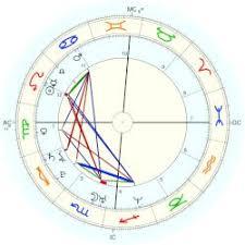 Rafael Nadal Birth Chart Federer Roger Astro Databank