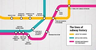 Metro North Conversion Chart Why Wont New York City Build More Subways Citylab