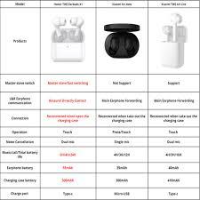 <b>Huawei</b> Honor <b>X1 True</b> Wireless Bluetooth <b>Headset Earbuds</b> TWS ...