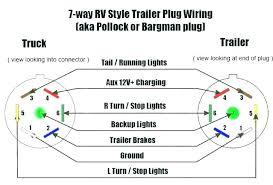 trailer light wireing truck wiring diagram as well as 7 pin trailer lights wiring abetter trailer