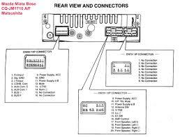 isuzu radio wiring wiring diagram meta isuzu stock radio wiring schematic wiring diagrams value isuzu dmax radio wiring diagram isuzu car radio