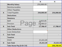 Net Pay Calculator Salary Earner How To Calculate Your Taxes Using The New PAYE 24