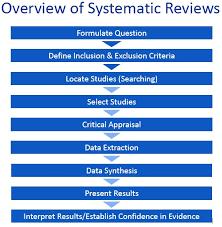 academic dissertation topics on international trade