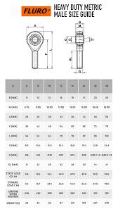 Wheel Bearing Size Chart Buy Fluro Heavy Duty Maintenance Free Metric Male Rod Ends