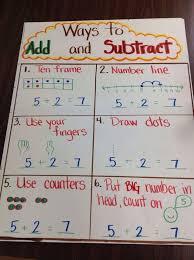 anchor charts for kindergarten kindergarten ways to add and subtract anchor chart kindergarten