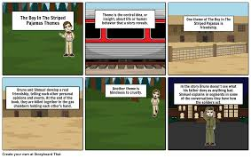 boy in the striped pajamas themes storyboard by gracea boy in the striped pajamas themes