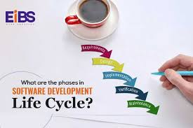 Software Development Life Cycle Phases What Are The Phases In The Software Development Life Cycle